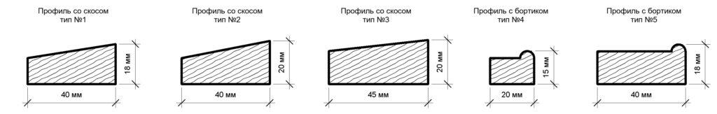 профили и ширина реек