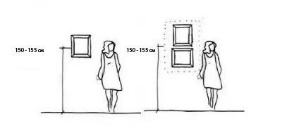 Как правильно развесить картины на стене в квартире.